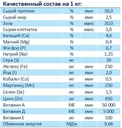 bvmk-dlj-jagnjat-3