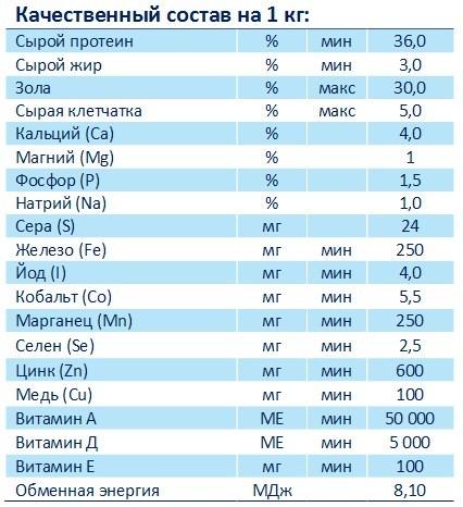 bvmk-dlj-kozljt-3