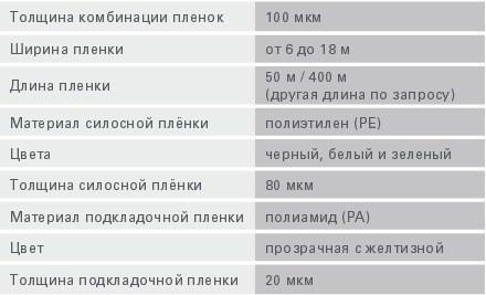 silos-8