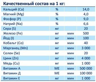 premiks-dlj-koz-3